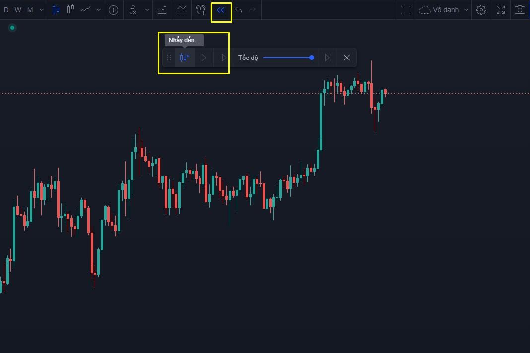 Backtest trên TradingView